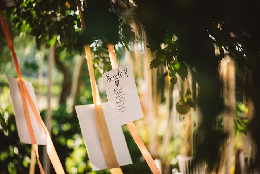Tableau Matrimonio Country Chic : Matrimonio country chic in campagna ecco i dettagli delle