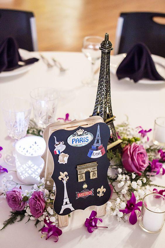 Matrimonio Tema Parigi : Matrimonio a tema viaggio tante idee originali per delle