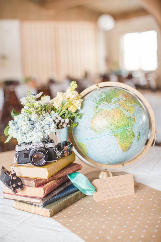 Centrotavola Matrimonio Tema Dolci : Matrimonio a tema viaggio tante idee originali per delle