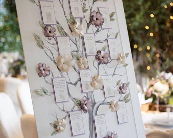 Matrimonio a tema fiori: tante idee per te!
